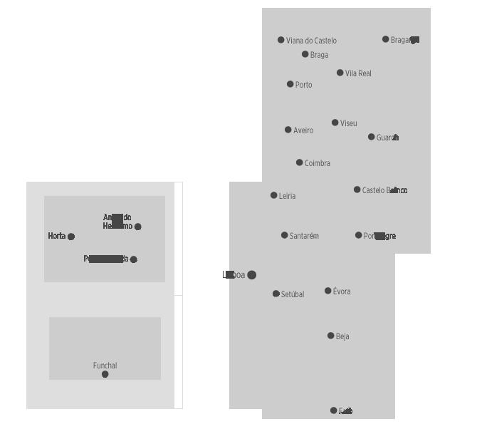 Portugees leren - Plattegrond Portugal